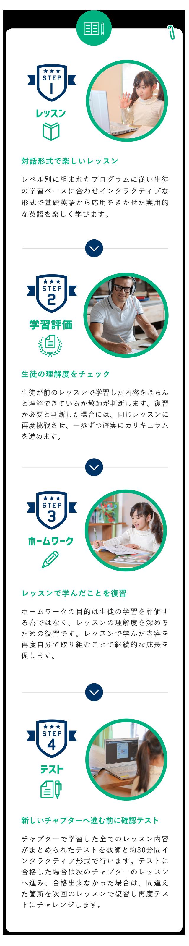 本格的な英語教育、独自カリキュラム、充実したコンテンツ